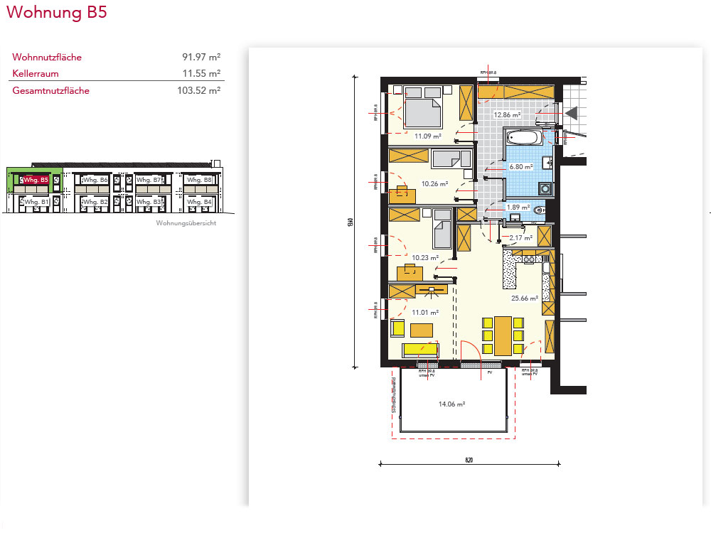 Wohnung B5