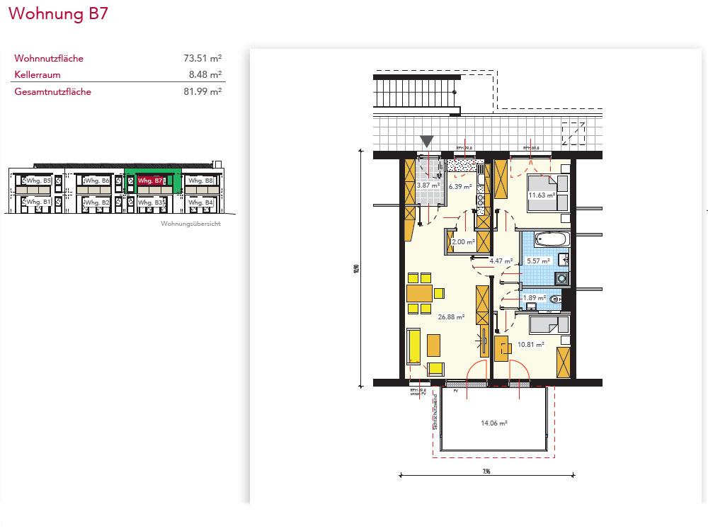 Wohnung B7